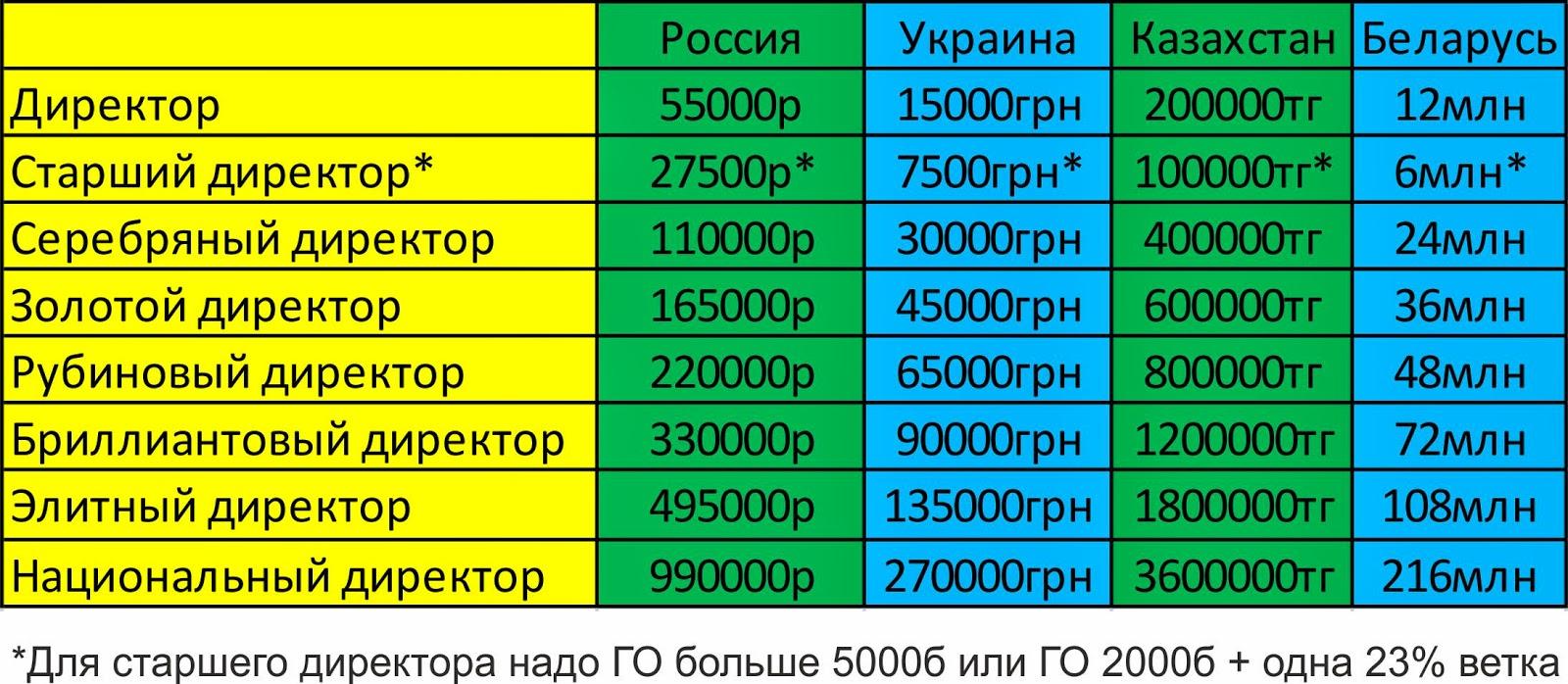 бонус за регистрацию букмекерская контора 2017