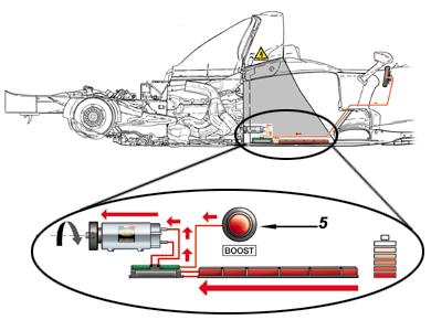 Formula 1: funcionamiento del DRS y Kers