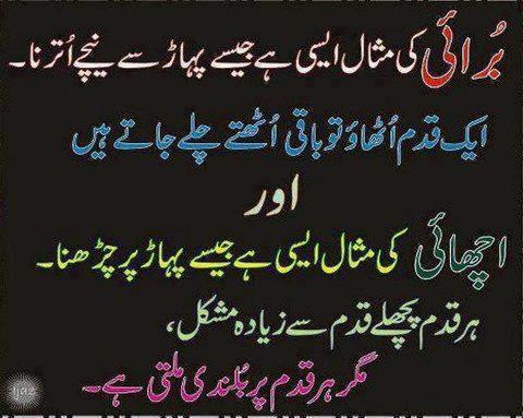 Urdu Poetry and Shayari Ghazals : Islamic Quote