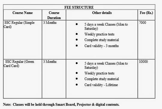 what is the course duration and fee structure for ssc? | online ssc