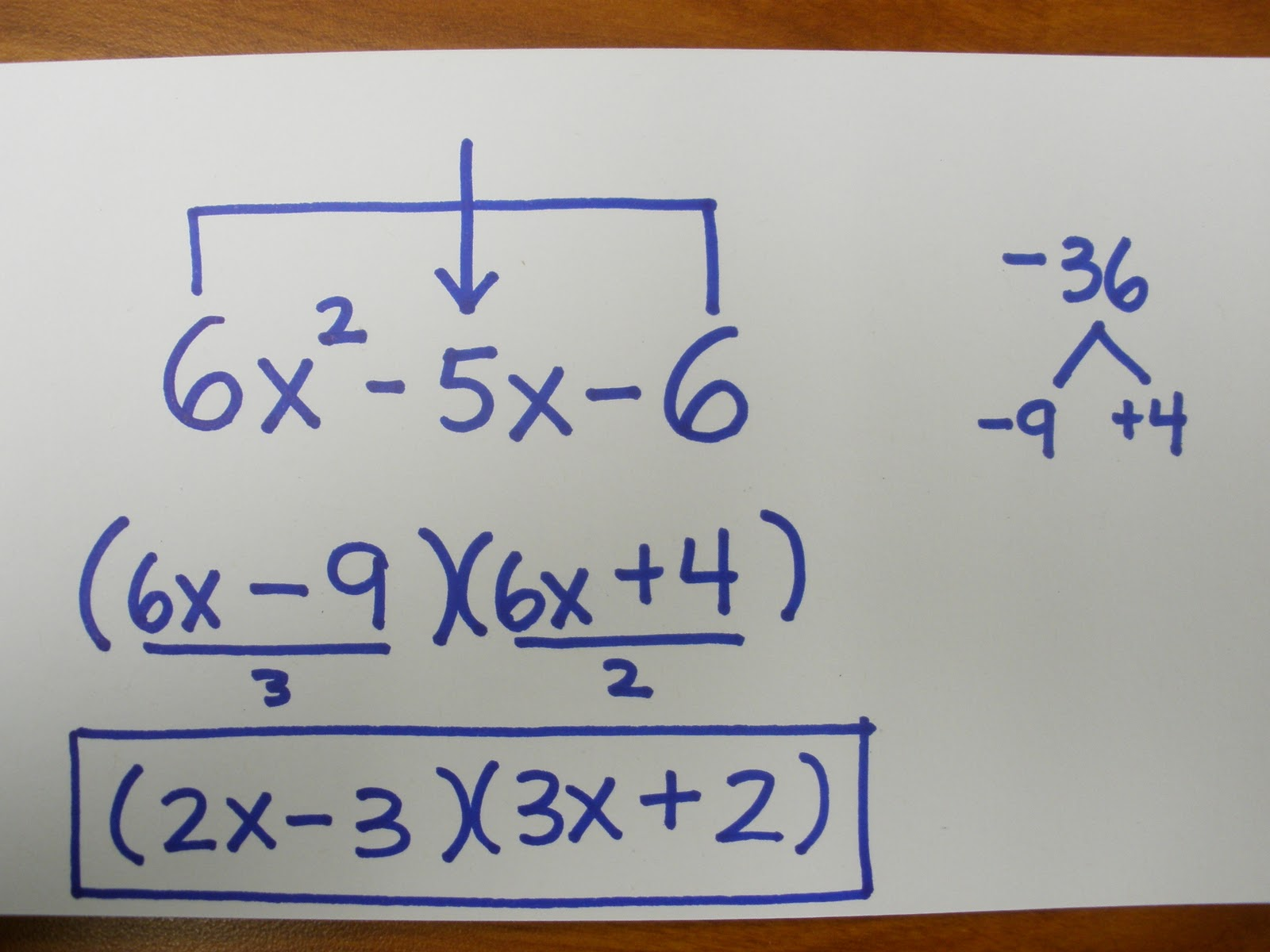 how to find square root of 35 by division method
