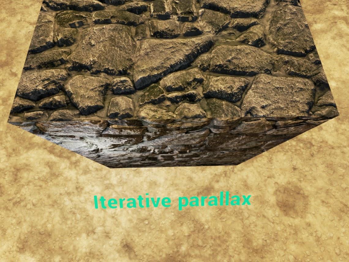Iterative parallax 2