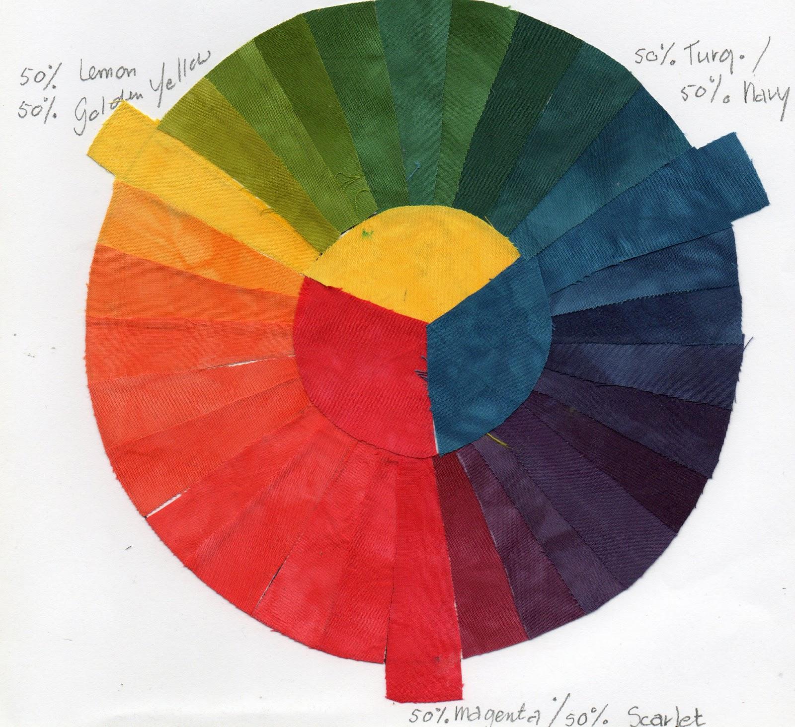 Allemaalkleurtjes  Tweede kleurencirkel Serie A