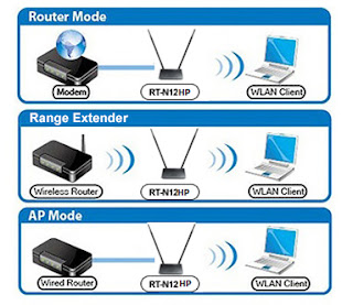 ASUS RT-N12HP Wireless-N300 High-Power Router screenshot 4