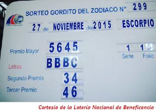 resultados-gordito-del-zodiaco-viernes-27-de-noviembre-2015