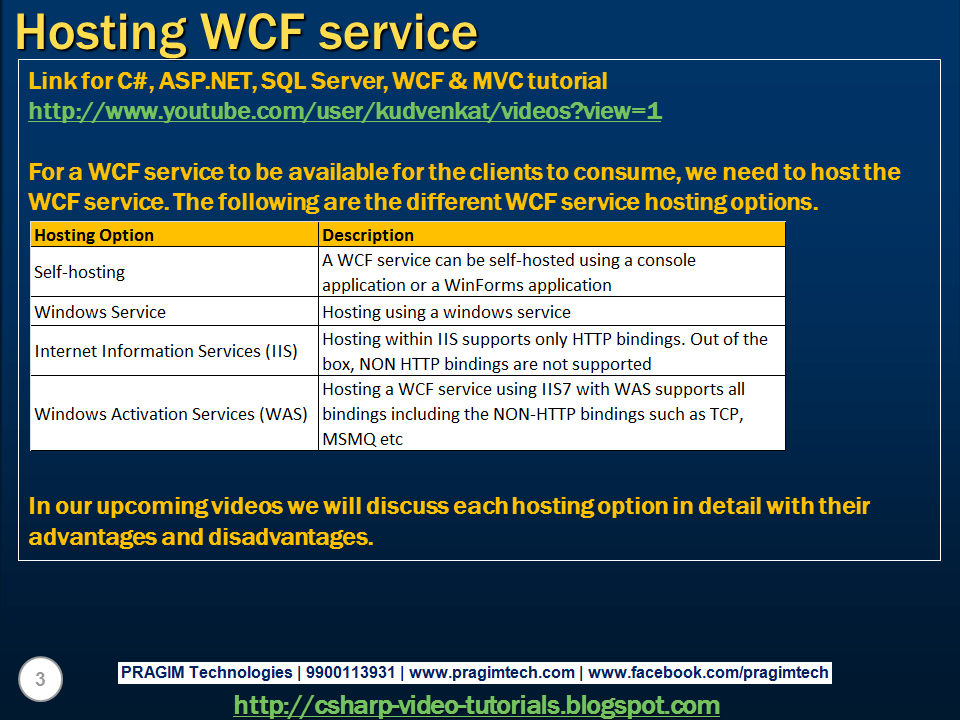 Wcf chat example c