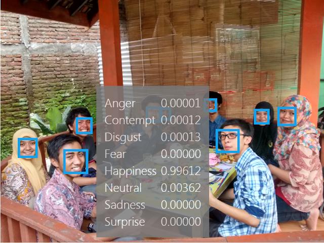analisa emosi dari wajah