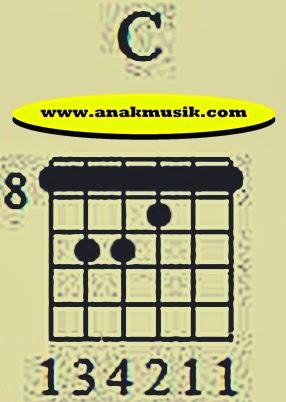 Kunci Balok Gitar C