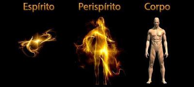 Espírito, Perispírito, Corpo