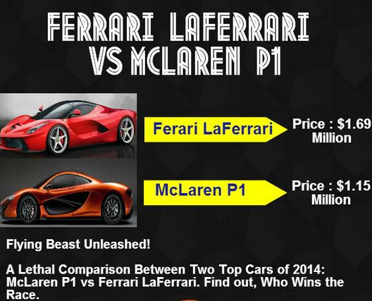 Image: LaFerrari VS McLaren P1