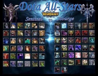 Warcraft Map Dota Ai Download Free on