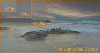 What is Ultra HD (4K)?