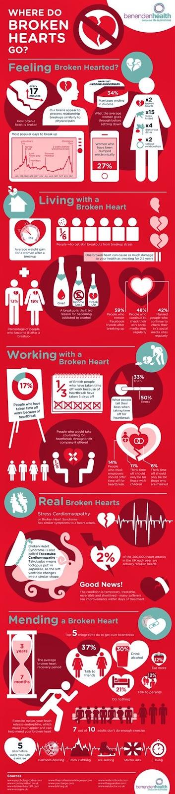 https://www.benenden.co.uk/healthy-heart/