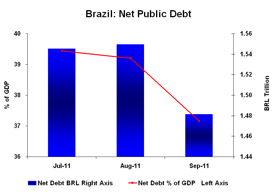 impact of public debt on foreign 3 – debts and more precisely external debt in foreign currency are for   moreover, consequences in the economy growth of external debt are.