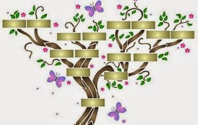 Palabras relacionadas con arbol genealogico wroc awski for Significado de la palabra arbol