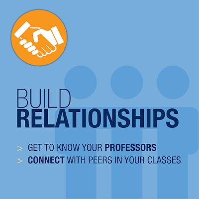 Poster for tip: Build Relationships.  1. Get to know your professors.  2. Connect with peers in your classes.