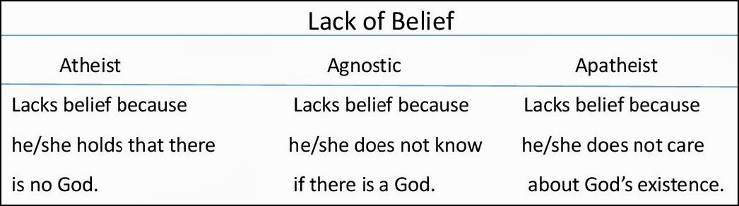 what is apatheism Hi i have some questions regarding apatheism/heroical apatheism and if its definition applies to how i feel i'll start by giving some.