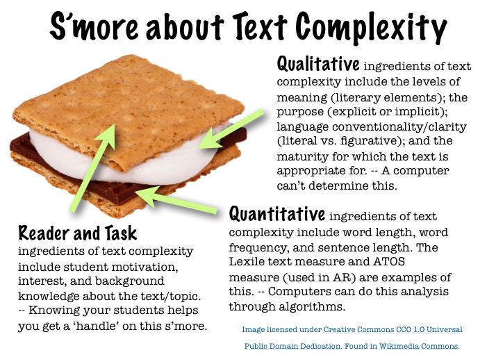 Text Complexity - LiveBinder