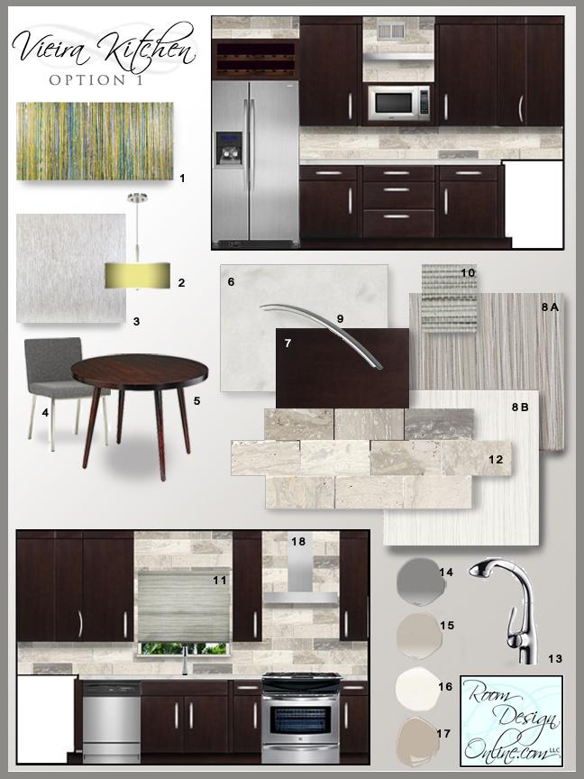 Coco fabulous concept boards for Concept interior designs