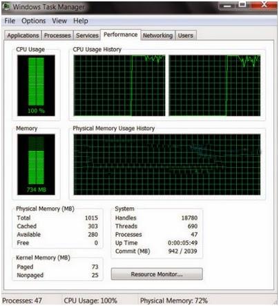 Lỗi CPU hoạt động 100% công suất