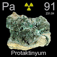 Protaktinyum Elementi Simgesi Pa