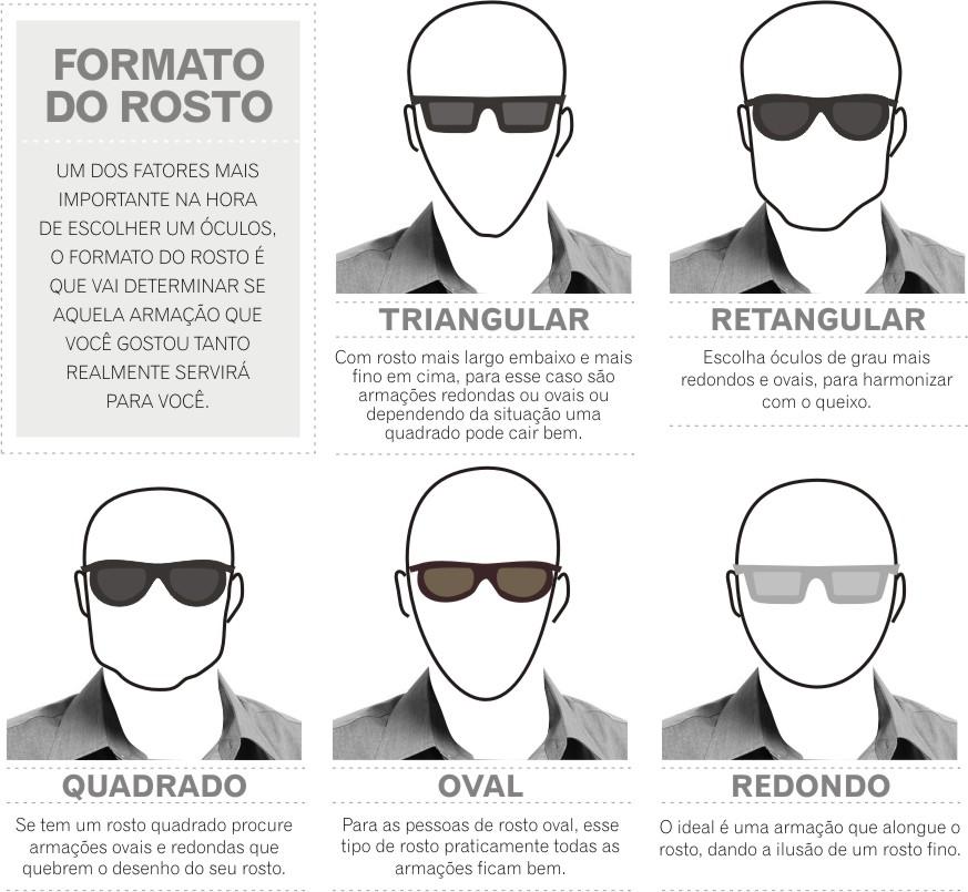 Formato de rosto para oculos