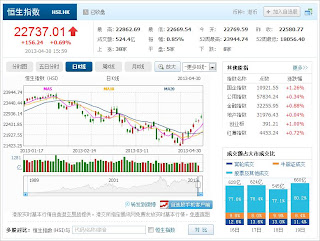 中国株コバンザメ投資 香港ハンセン指数20130430
