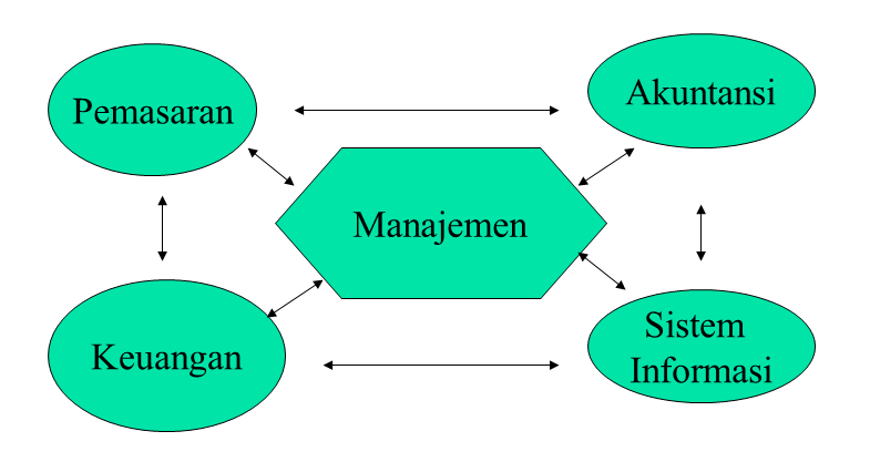 Sistem perdagangan orang john