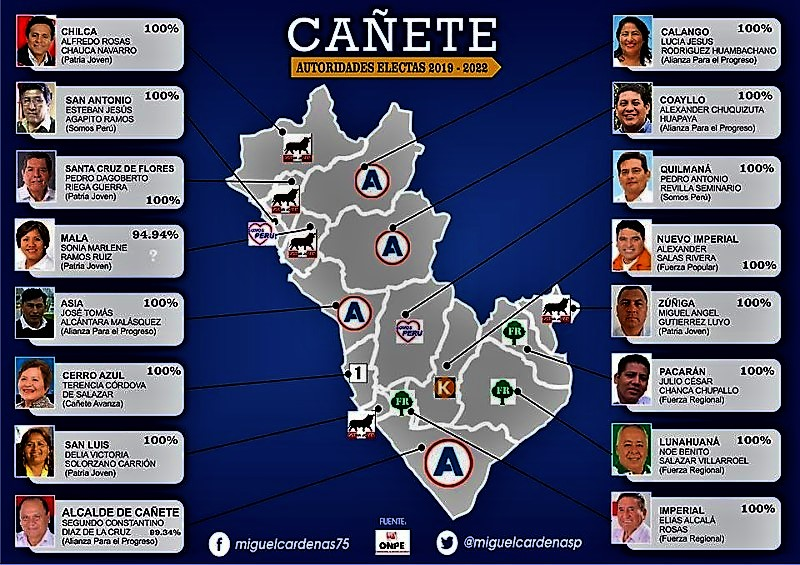 Estas son nuestras nuevas autoridades distritales y provincial en Cañete