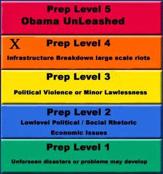 Prep Level Chart