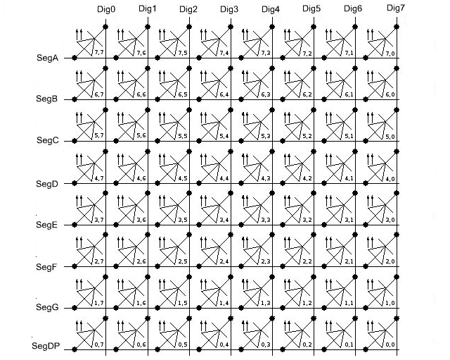 Reindeer Wiring Diagram together with Tree Lights Free Download Wiring Diagrams Pictures moreover 8x8 Led Display further Light O Rama additionally Led Light String Wiring Diagram. on wiring diagram for xmas lights