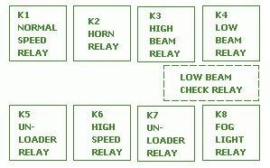 90 Bmw 325i Fuse Box Diagram - DIY Wiring Diagrams •