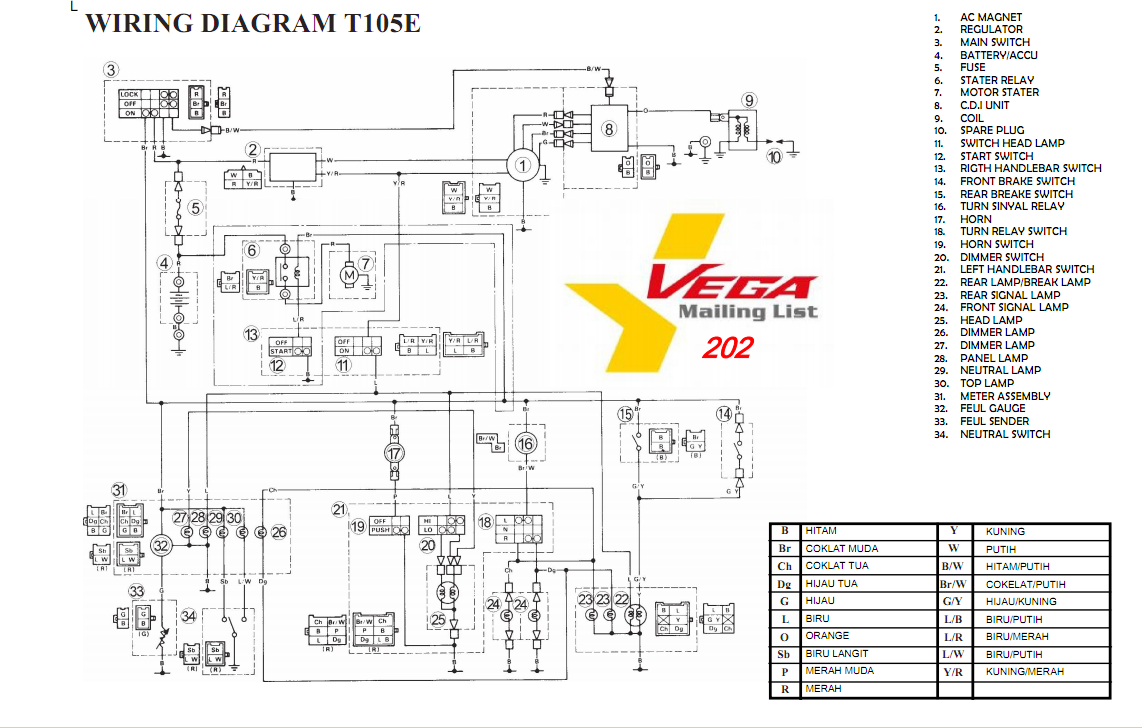 Wiring Diagram Yamaha Vega : Tts auto speed share sebagian wiring diagram skema kabel