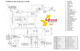 Yamaha R6s Wiring Diagram together with Wiring Diagram Yamaha Vega additionally Yamaha Fz750 Wiring Diagram as well 2005 Yamaha Bruin 350 Wiring Diagram moreover 83 Yamaha Xt Wiring Diagram. on 2012 yzf r1 wire diagram
