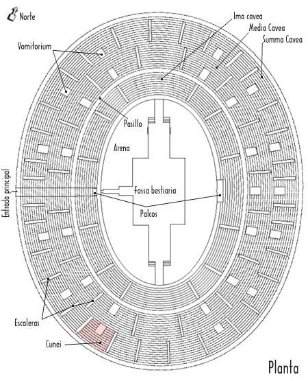 El anfiteatro