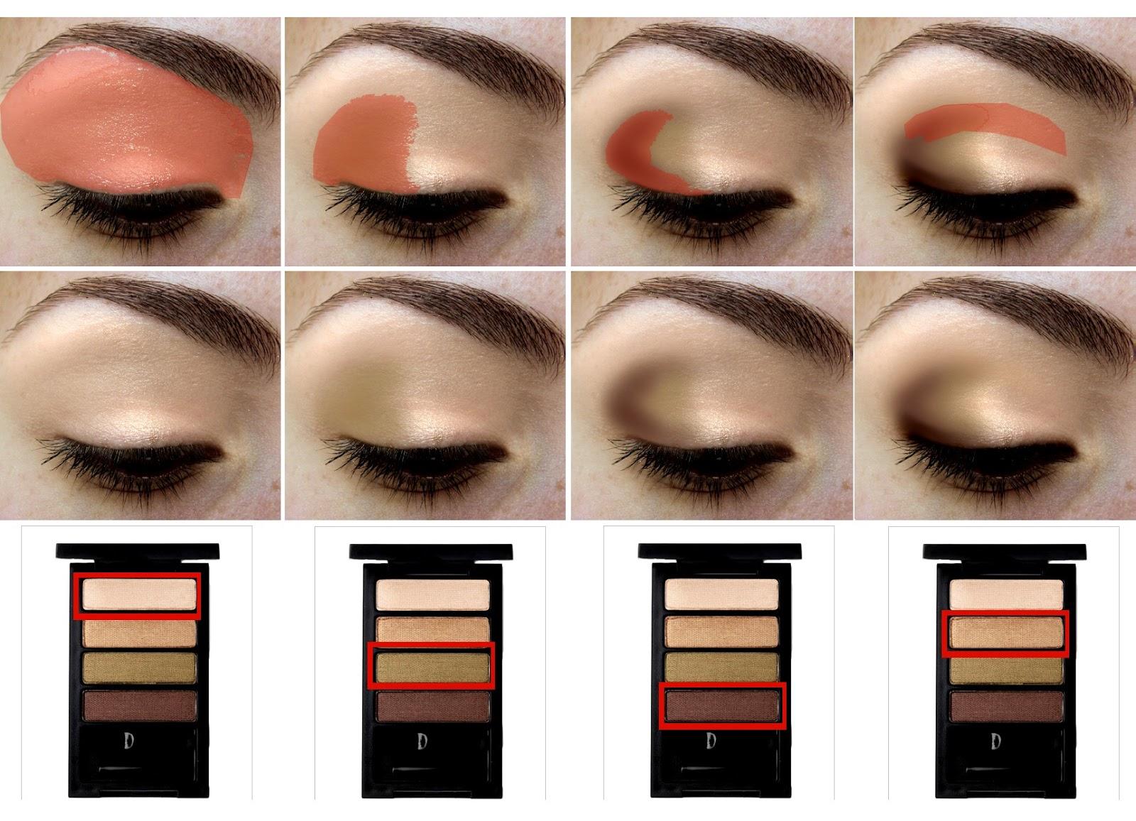 how to put on proper makeup