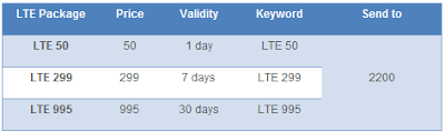 How to apply unlimited Smart Prepaid LTE