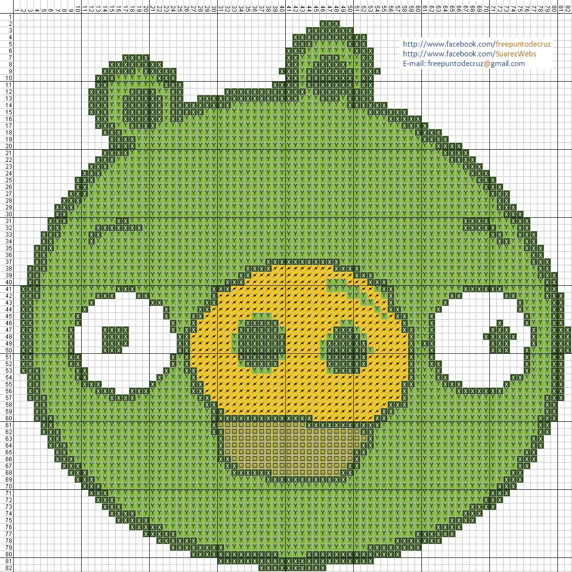 Angry Birds Pig Cerdito   Punto De Cruz