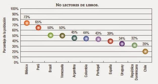 VARIABLE DEPENDIENTE : CARENCIA DEL HÁBITO DE LA LECTURA - REALIDAD ...