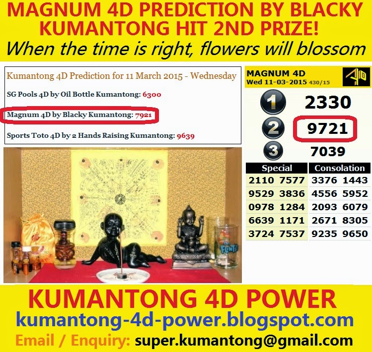Magnum 4D Latest Result analysis and winning history