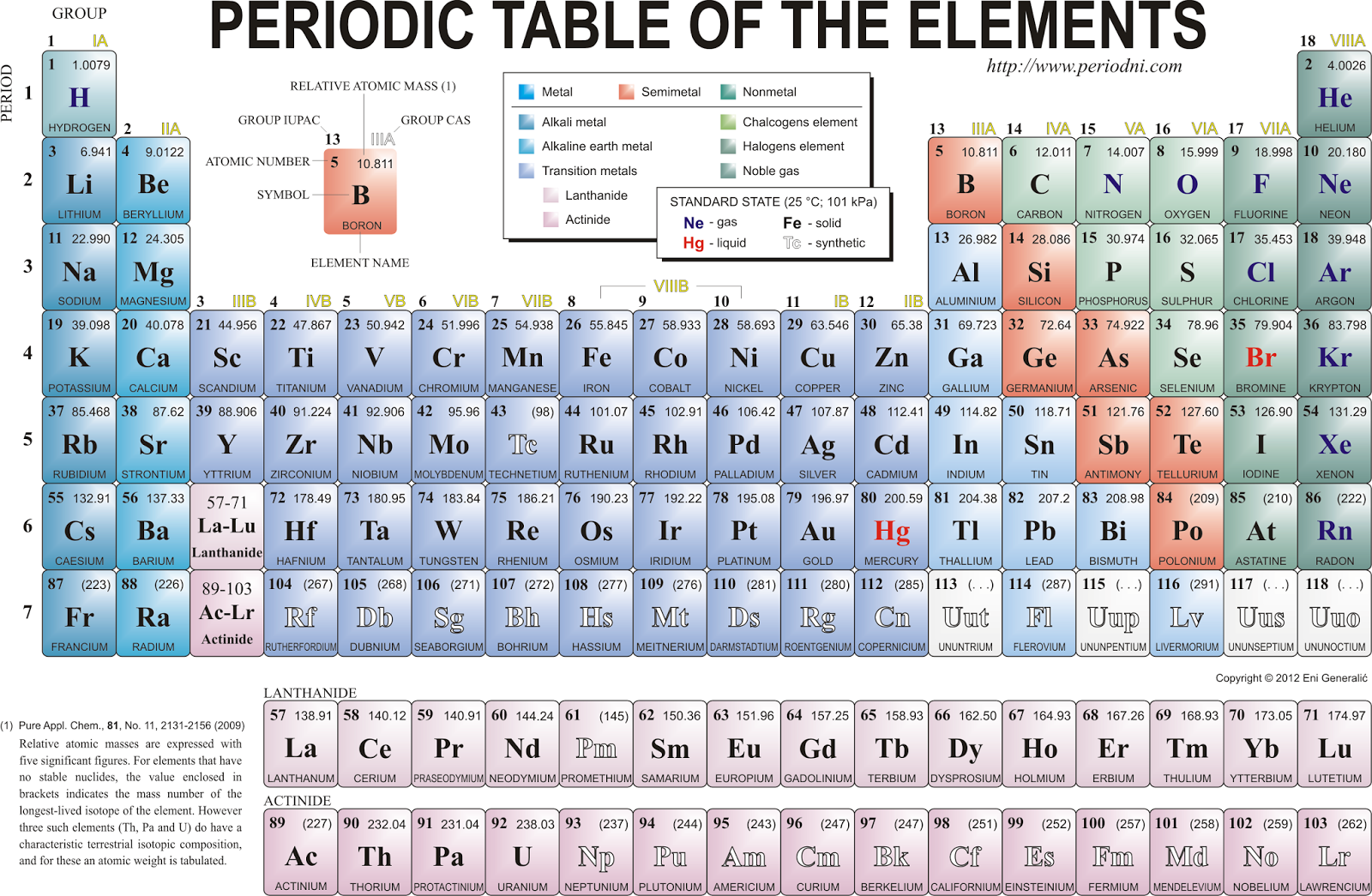 Images of map and wallpapers periodic table periodic table gamestrikefo Image collections