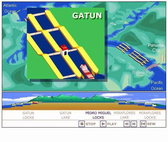 Calon Raja Kapal Olah Gerak On Panama Canal