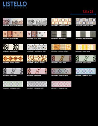 ... keramik | Pvc | Semen | Proyek Murah.: Jenis lis keramik dapur dan