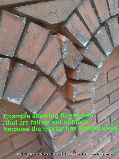 With Mortar Gone Keystones fall out of place creating a Domino Effect and will eventually lead to #BuildingCollapse