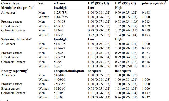 Dieta para aumentar masa muscular sin grasa para hombres hojas