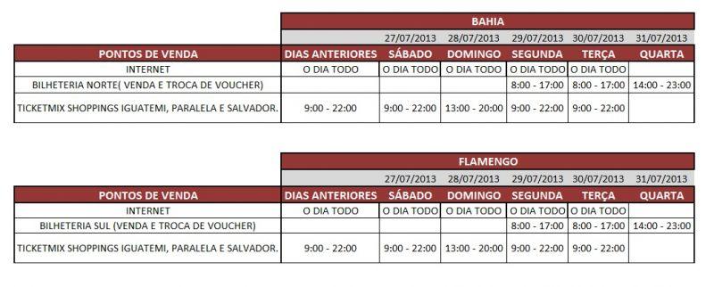 Ingressos para Bahia x Flamengo - Campeonato Brasileiro 2013