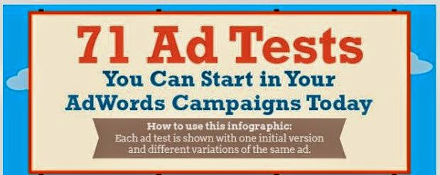 How To Do A/B Testing In Adwords