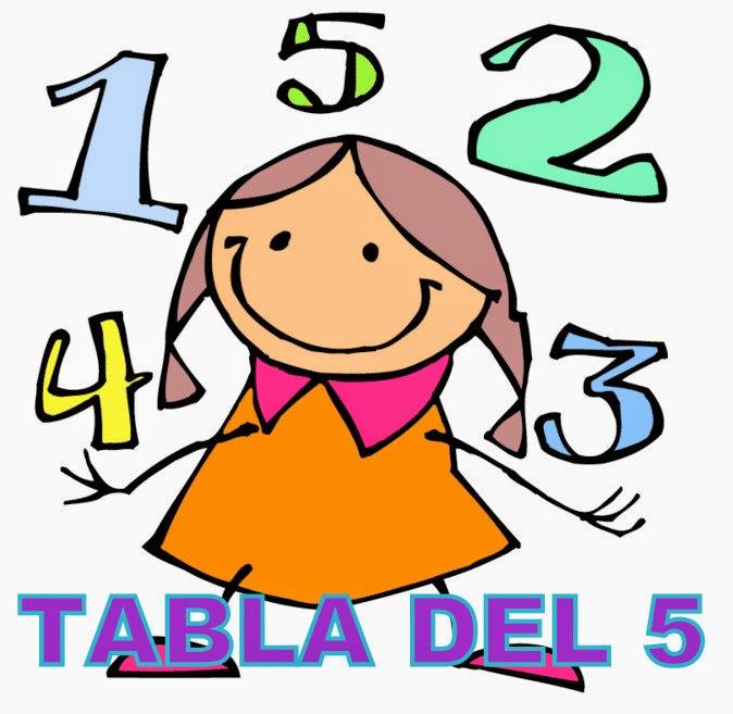 http://www2.gobiernodecanarias.org/educacion/17/WebC/eltanque/Tablas/cinco/estudiar5_p.html