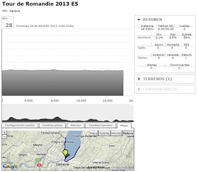 Sesión BKOOL Tour de Romandie etapa 5 CRI. Genève