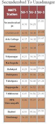Secunderabad to Umdanagar(Shamshabad) MMTS Train Timings
